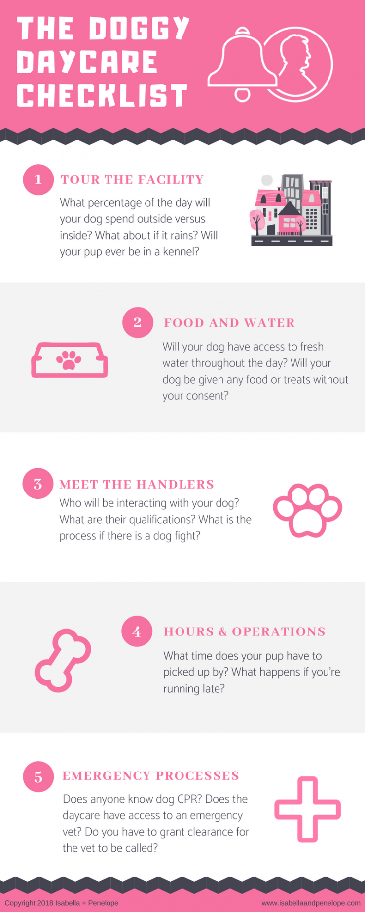 doggy-daycare-checklist-infographic-isabella-and-penelope.png